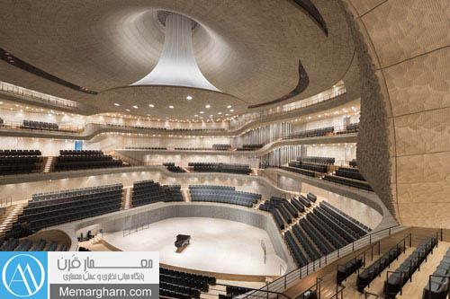 سالن آمفی تئاتر آلمان
