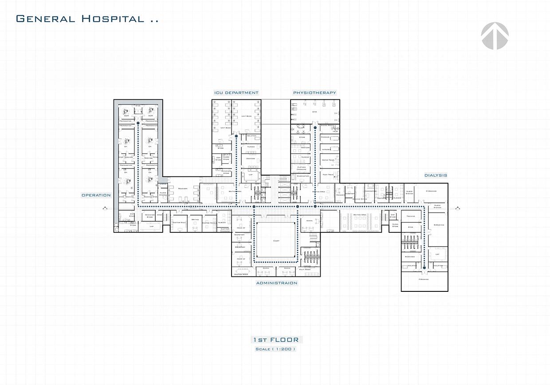 ضوابط طراحی معماری بیمارستان