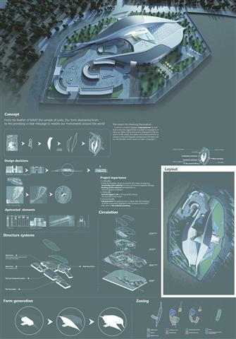 پروژه دانشجویی طراحی موزه