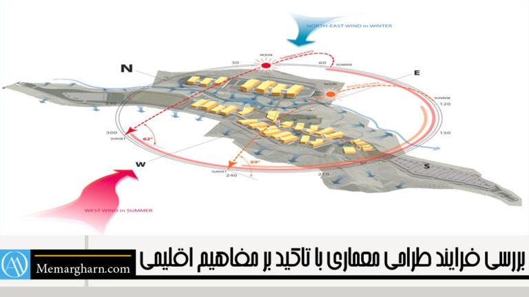 بررسی فرایند طراحی معماری با تاکید بر مفاهیم اقلیمی