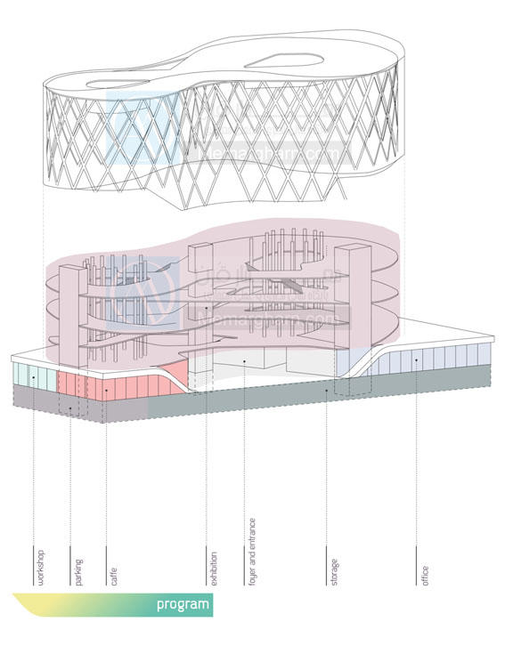 دیاگرام برنامه فیزیکی و فضاهای گالری هنر