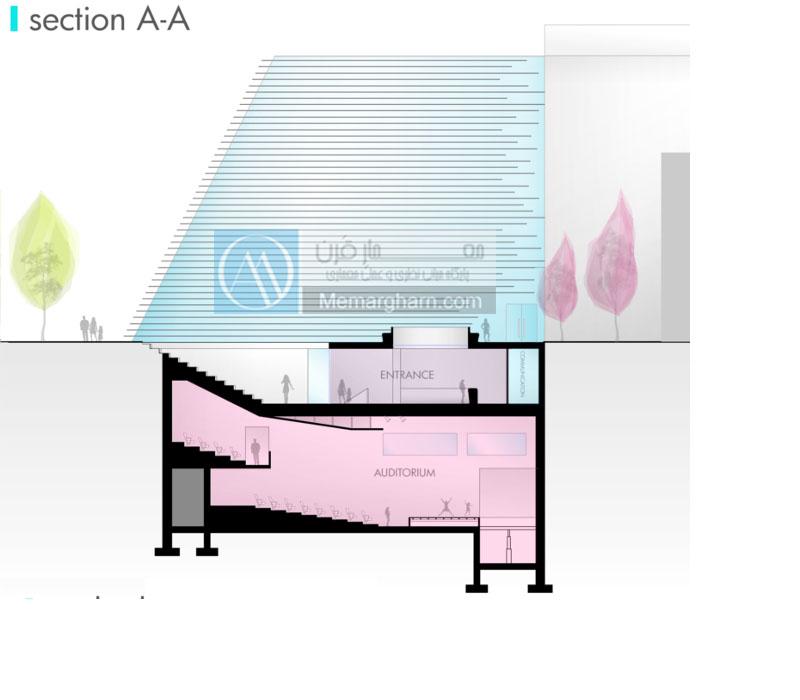 برش معماری پروژه هنرهای موزون