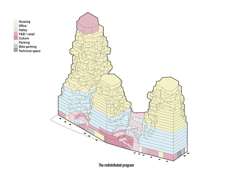 پایان نامه معماری طراحی مجتمع مسکونی