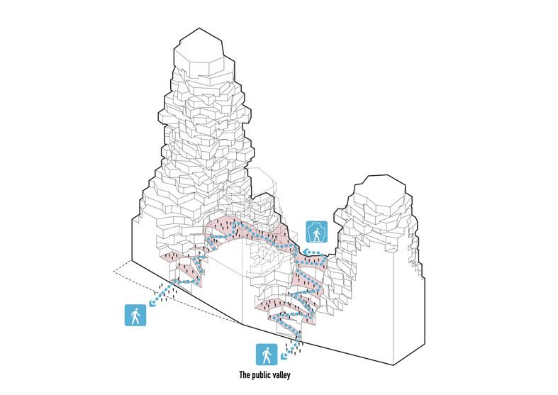 معیار های طراحی مجتمع مسکونی