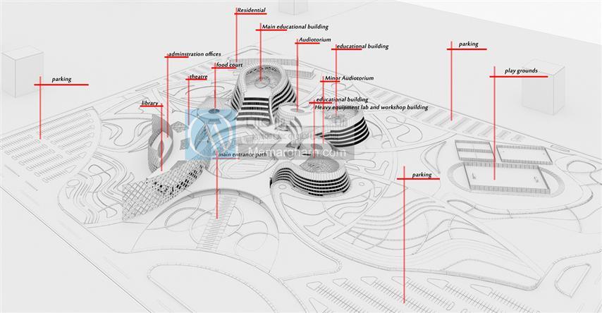 طراحی مرکز تحقیقاتی دانشگاهی