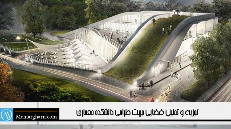 ضوابط طراحی دانشکده هنر و معماری در ایران و جهان