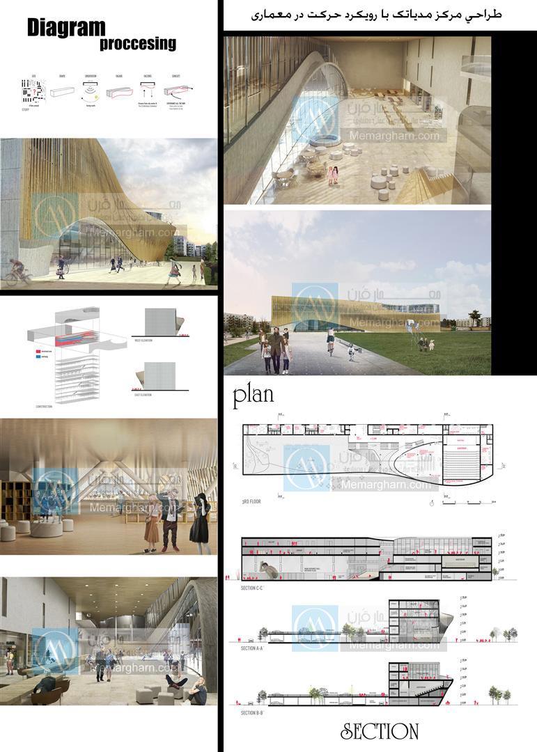طراحی مرکز مدیاتک با رویکرد حرکت در معماری