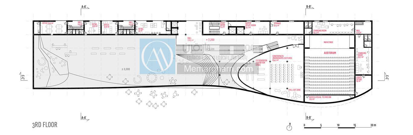 طراحی مرکز خلاقیت